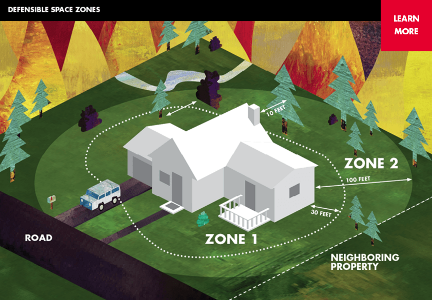 Maintain defensible space fresno county fire for Building a defensible home